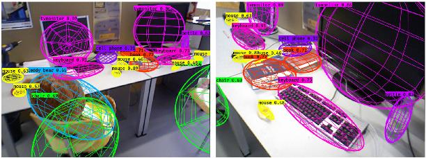 Figure 1 for QuadricSLAM: Dual Quadrics from Object Detections as Landmarks in Object-oriented SLAM