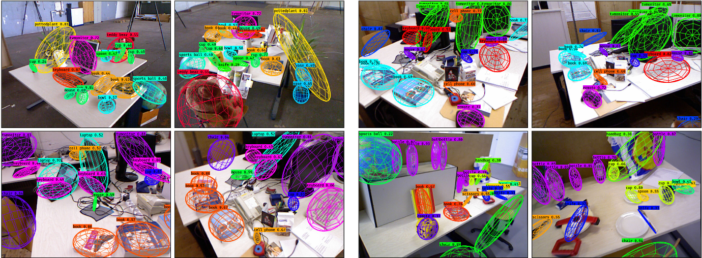 Figure 3 for QuadricSLAM: Dual Quadrics from Object Detections as Landmarks in Object-oriented SLAM