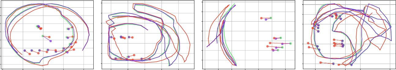 Figure 4 for QuadricSLAM: Dual Quadrics from Object Detections as Landmarks in Object-oriented SLAM