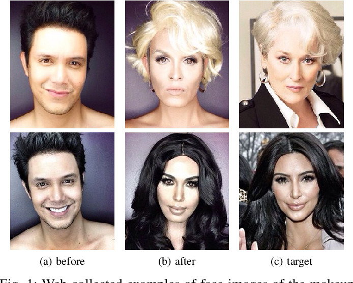 Figure 1 for Detection of Makeup Presentation Attacks based on Deep Face Representations