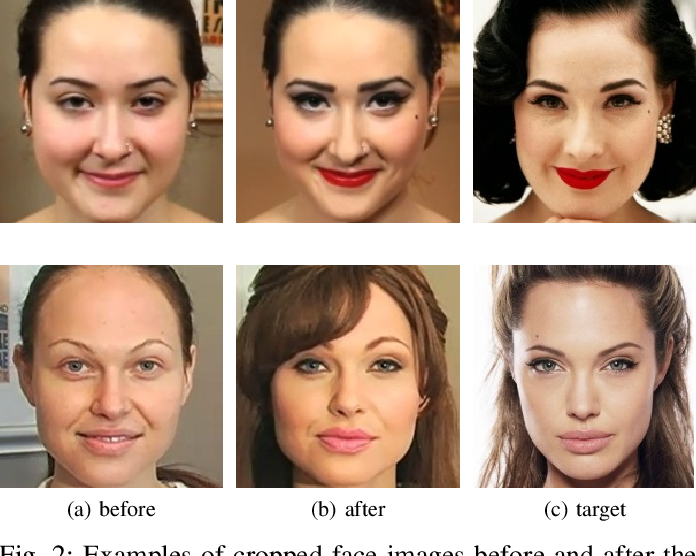 Figure 2 for Detection of Makeup Presentation Attacks based on Deep Face Representations