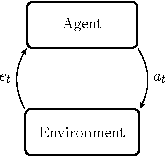 Figure 3 for AIXIjs: A Software Demo for General Reinforcement Learning