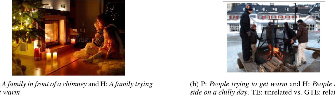 Figure 1 for Grounded Textual Entailment