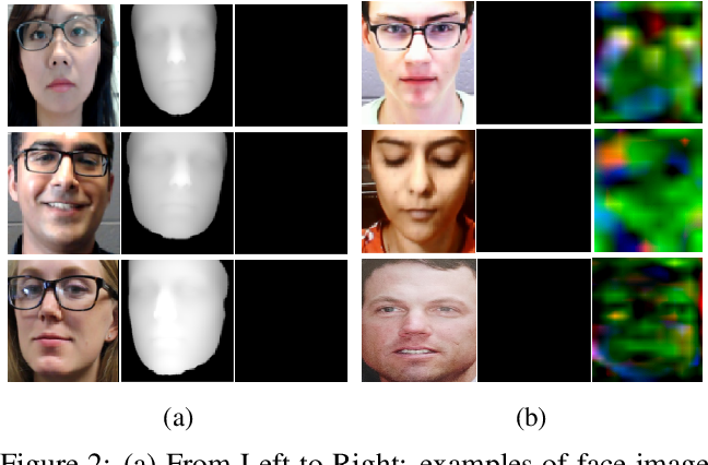 Figure 3 for Uncertainty-Aware Physically-Guided Proxy Tasks for Unseen Domain Face Anti-spoofing