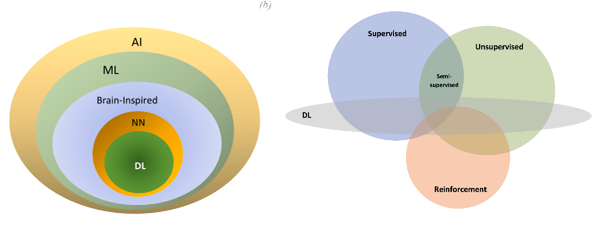 Figure 3 for Augmenting Organizational Decision-Making with Deep Learning Algorithms: Principles, Promises, and Challenges