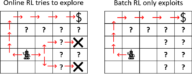 Figure 3 for Overcoming Model Bias for Robust Offline Deep Reinforcement Learning