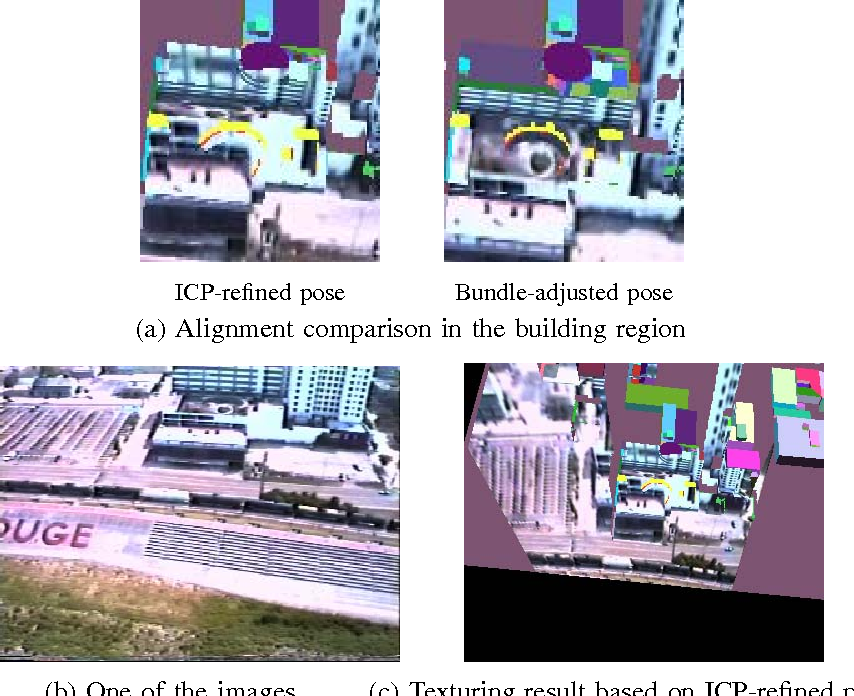 Figure 9 from Alignment of continuous video onto 3D point clouds ...