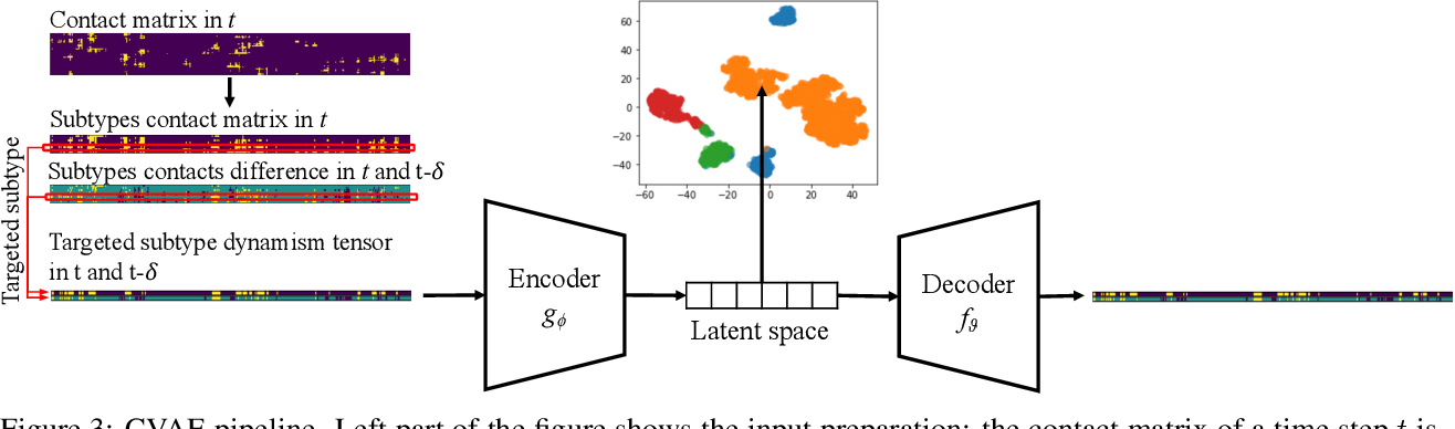 Figure 4 for CASTELO: Clustered Atom Subtypes aidEd Lead Optimization -- a combined machine learning and molecular modeling method