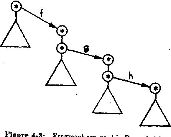 figure 43