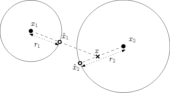 Figure 1 for A Unified Algorithmic Framework for Multi-Dimensional Scaling