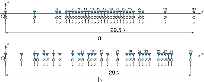 Subarrays in linear array configurations, an effective
