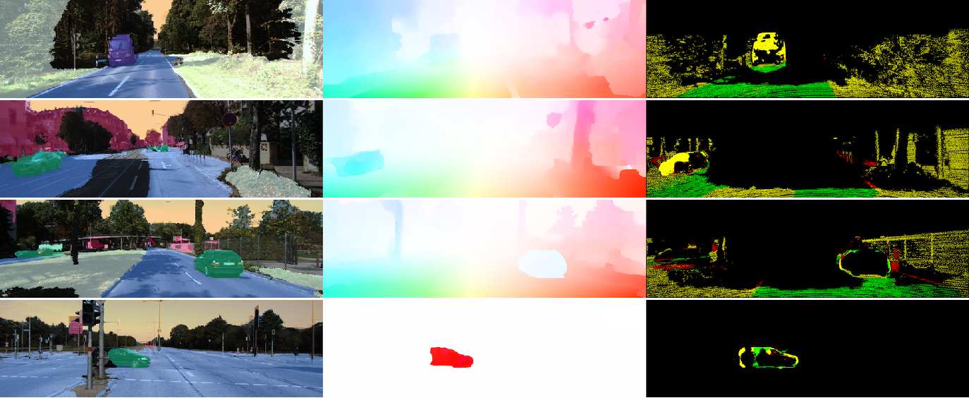 Figure 4 for Optical Flow with Semantic Segmentation and Localized Layers