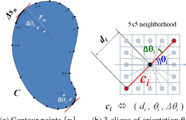 Figure 2 for Efficient Regularization of Squared Curvature