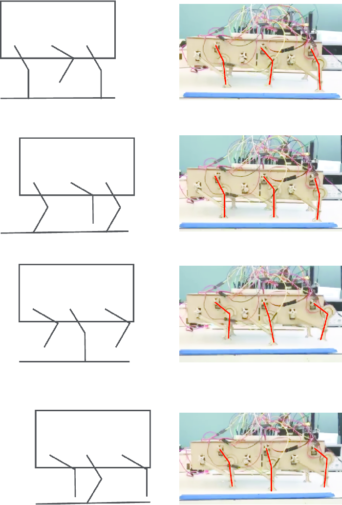 Figure 2 for Decentralized Control of a Hexapod Robot Using a Wireless Time Synchronized Network