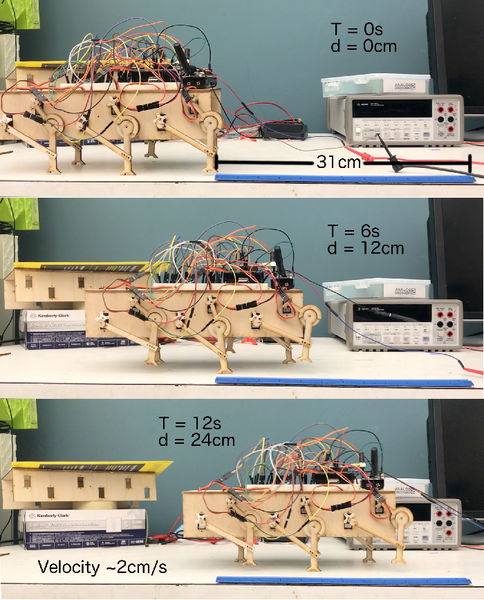 Figure 3 for Decentralized Control of a Hexapod Robot Using a Wireless Time Synchronized Network