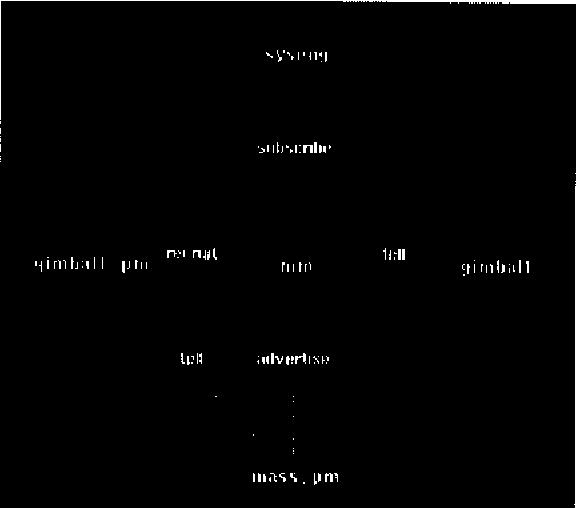 Soukromé datování skenování wrexham