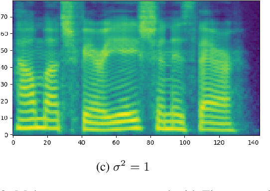 Figure 3 for Flowtron: an Autoregressive Flow-based Generative Network for Text-to-Speech Synthesis