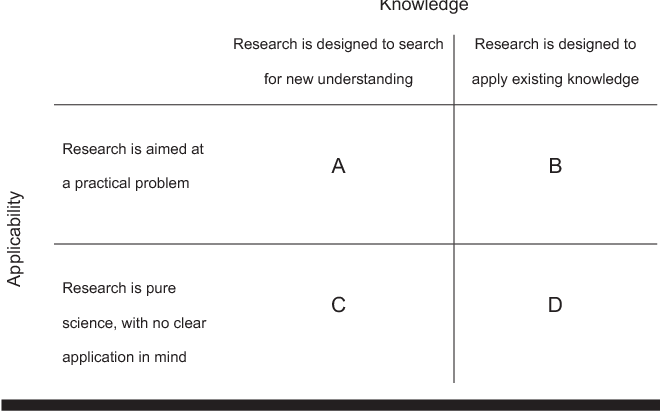 Professional psychology in health care services a blueprint for figure 2 malvernweather Gallery