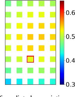 Figure 4 for Full-Velocity Radar Returns by Radar-Camera Fusion