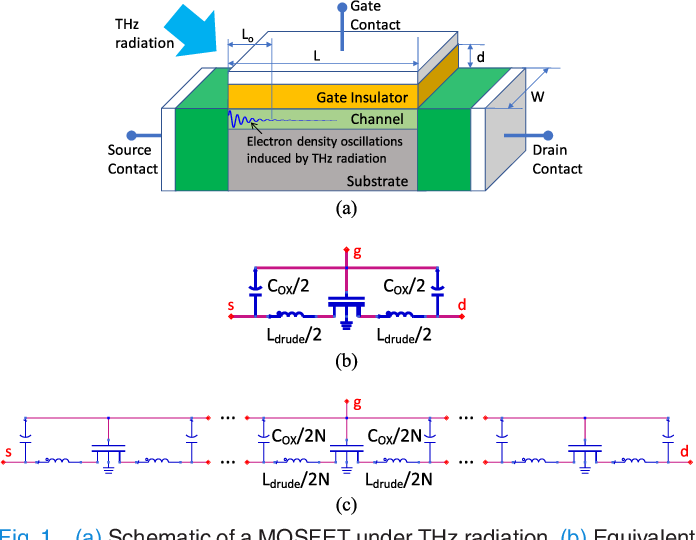 Compact Terahertz SPICE/ADS Model - Semantic Scholar