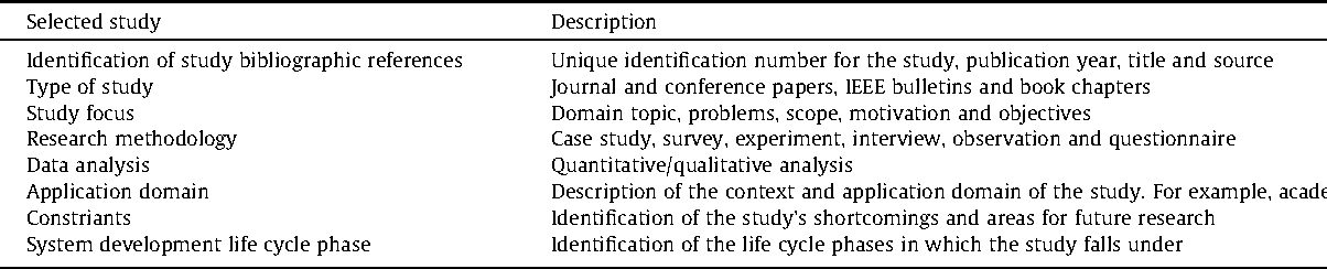sat the essay dream