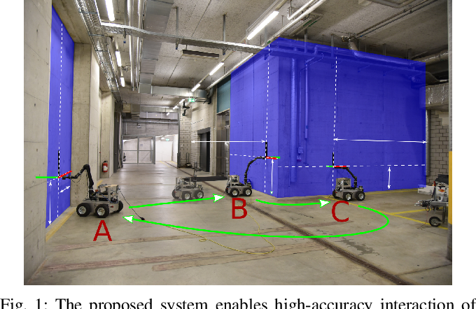 Figure 1 for A Fully-Integrated Sensing and Control System for High-Accuracy Mobile Robotic Building Construction