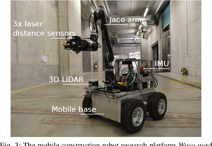 Figure 3 for A Fully-Integrated Sensing and Control System for High-Accuracy Mobile Robotic Building Construction