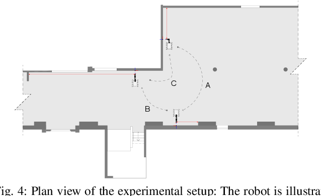 Figure 4 for A Fully-Integrated Sensing and Control System for High-Accuracy Mobile Robotic Building Construction