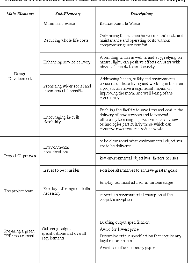 definition essay education zeitung