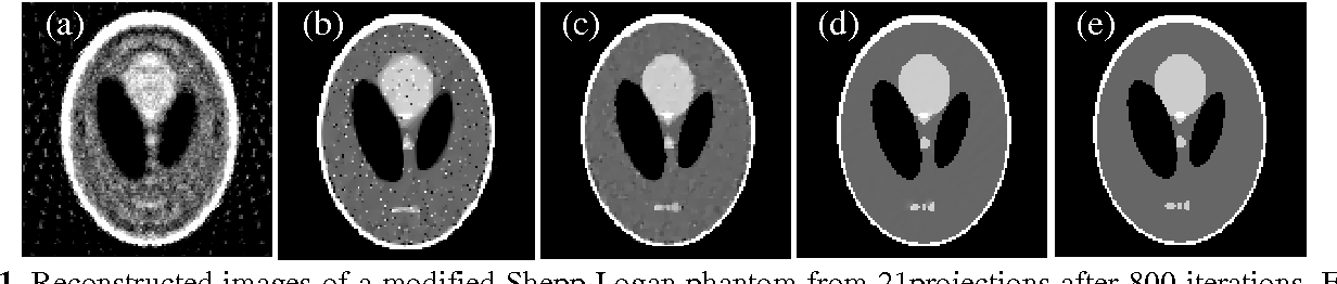 Figure 2 for Image reconstruction from few views by L0-norm optimization