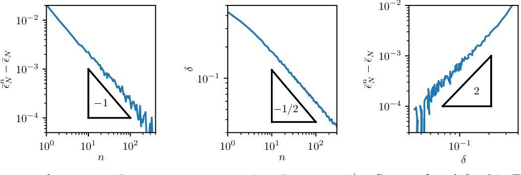 Figure 4 for Scaling description of generalization with number of parameters in deep learning