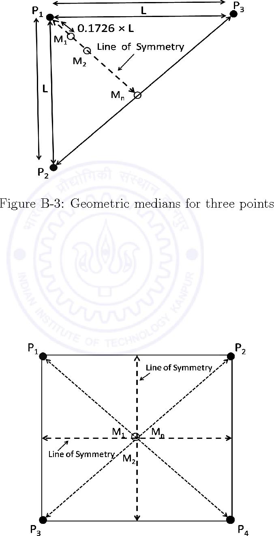 figure B-3