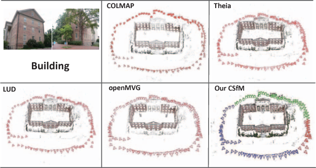 Figure 3 for CSfM: Community-based Structure from Motion