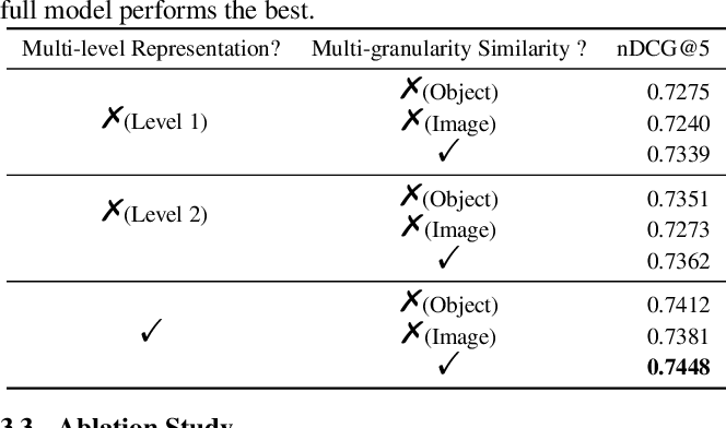 Figure 3 for Hierarchical Similarity Learning for Language-based Product Image Retrieval