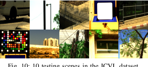 Figure 2 for Unsupervised Spatial-spectral Network Learning for Hyperspectral Compressive Snapshot Reconstruction