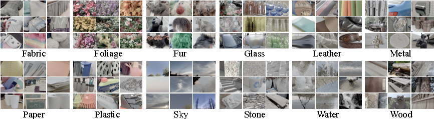 Figure 2 for A 4D Light-Field Dataset and CNN Architectures for Material Recognition