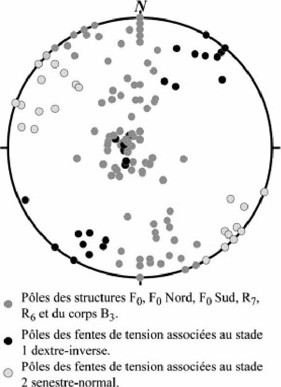 Figure 3 from Mod ele de formation du gisement d'argent d