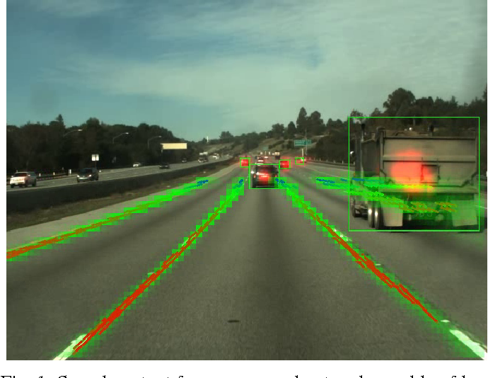 Figure 1 for An Empirical Evaluation of Deep Learning on Highway Driving