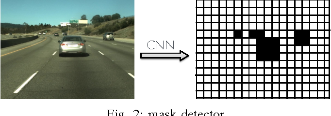 Figure 2 for An Empirical Evaluation of Deep Learning on Highway Driving