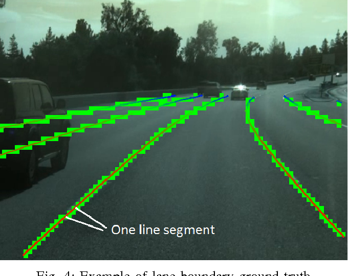 Figure 4 for An Empirical Evaluation of Deep Learning on Highway Driving