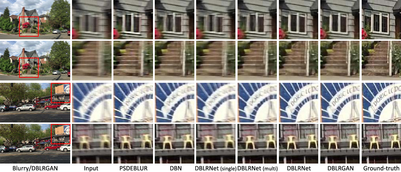 Figure 4 for Adversarial Spatio-Temporal Learning for Video Deblurring
