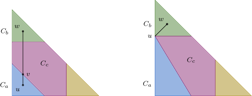Figure 4 for An Information-Theoretic Approach to Minimax Regret in Partial Monitoring