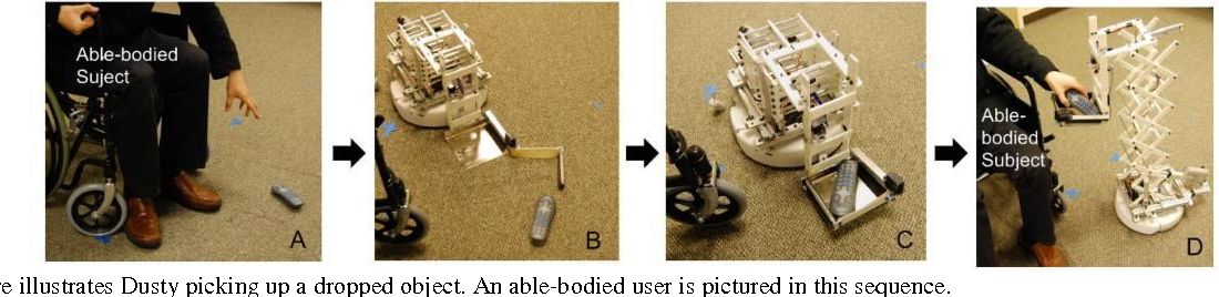 Figure 4 from Dusty: A Teleoperated Assistive Mobile