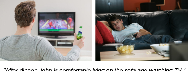 Figure 1 for Watch What You Just Said: Image Captioning with Text-Conditional Attention
