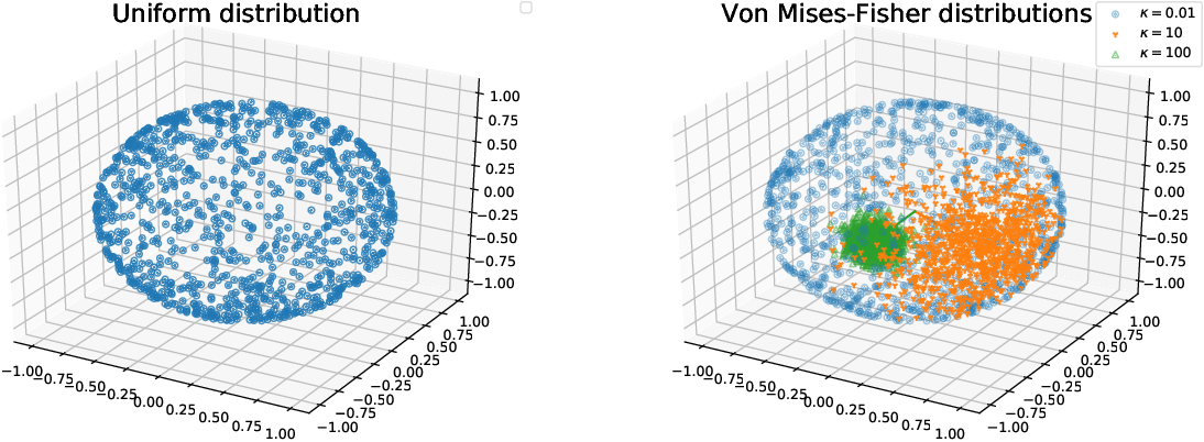 Figure 1 for Improving Relational Regularized Autoencoders with Spherical Sliced Fused Gromov Wasserstein