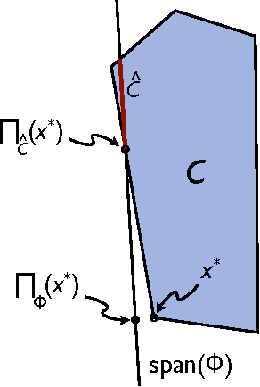 Figure 1 for Galerkin Methods for Complementarity Problems and Variational Inequalities