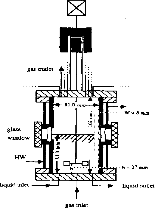 Figure 2 From Interfacial Areas And Gas Hold Ups In Gasliquid