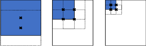 Figure 3 for A Training-free, One-shot Detection Framework For Geospatial Objects In Remote Sensing Images