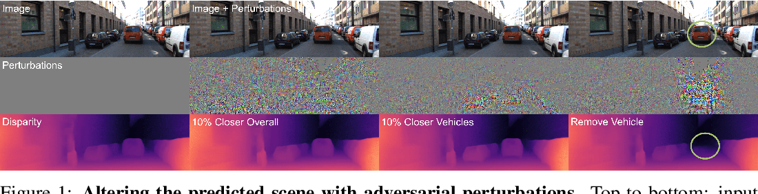 Figure 1 for Targeted Adversarial Perturbations for Monocular Depth Prediction