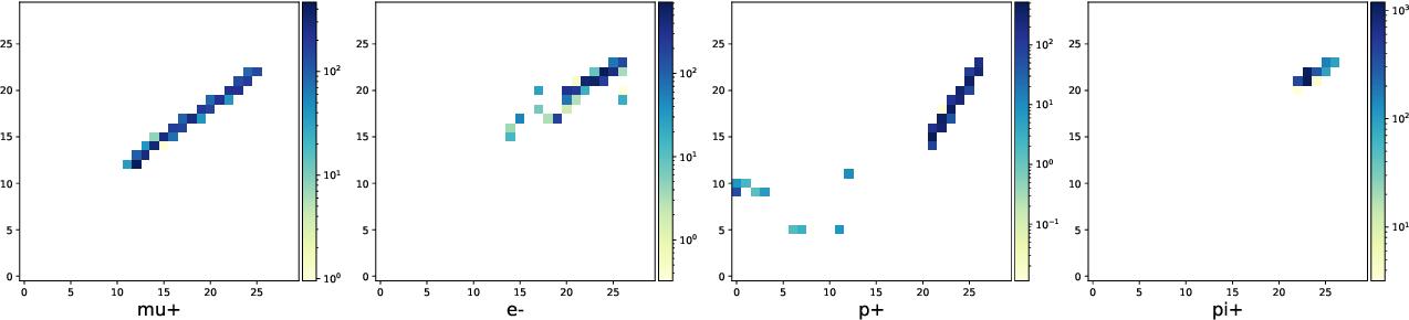 Figure 2 for Hybrid Quantum-Classical Graph Convolutional Network